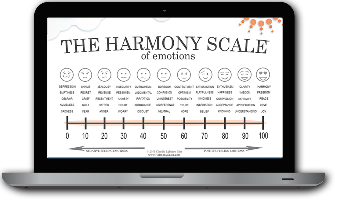 Harmony Scale download